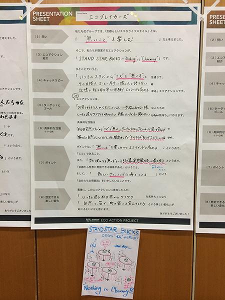 京都市賞を受賞した「エコブレイカーズ」のプレゼンテーションシート