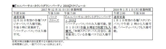 『ユニバーサル・カウントダウン・パーティ 2018 』スケジュール