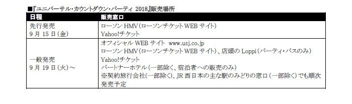 『ユニバーサル・カウントダウン・パーティ 2018 』チケット取扱い