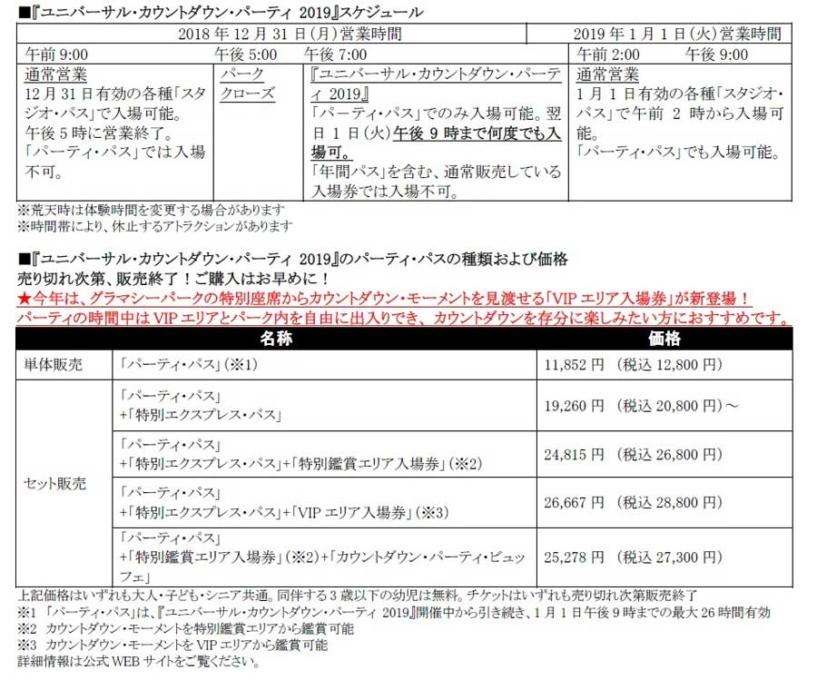 『ユニバーサル・カウントダウン・パーティ2019』チケットの料金表
