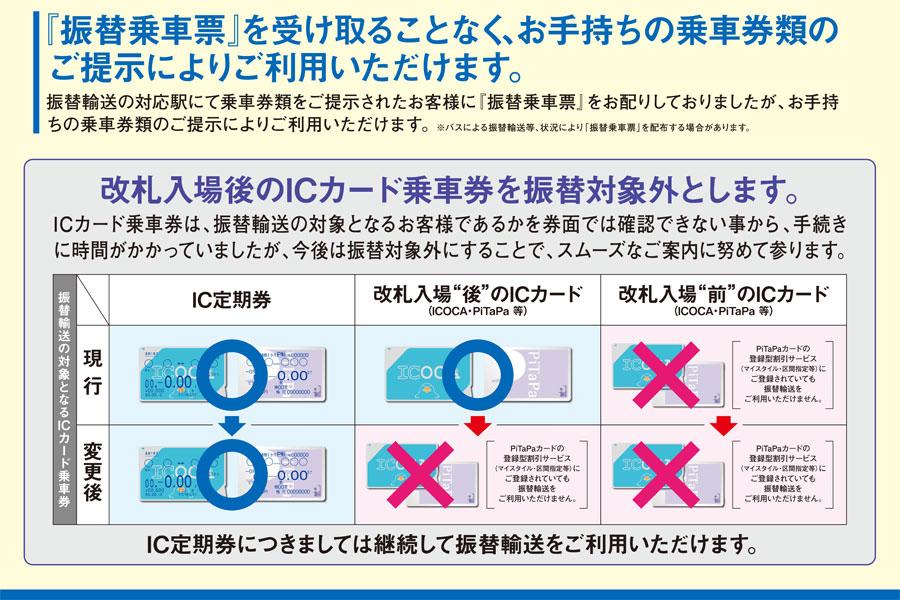 現在は「改札入場後のICカード乗車券」も振替輸送の対象だが、今後は対象外に