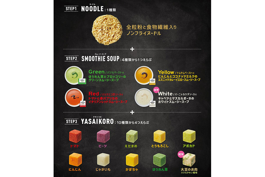 スープ、具材の種類