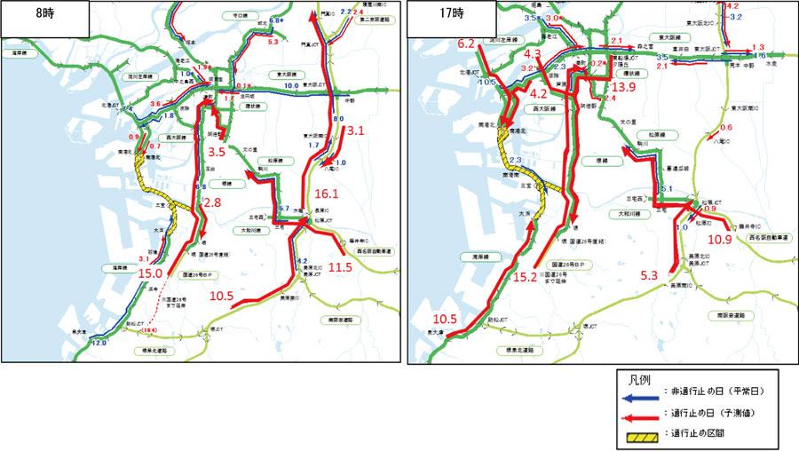 工事期間中の高速道路渋滞予測