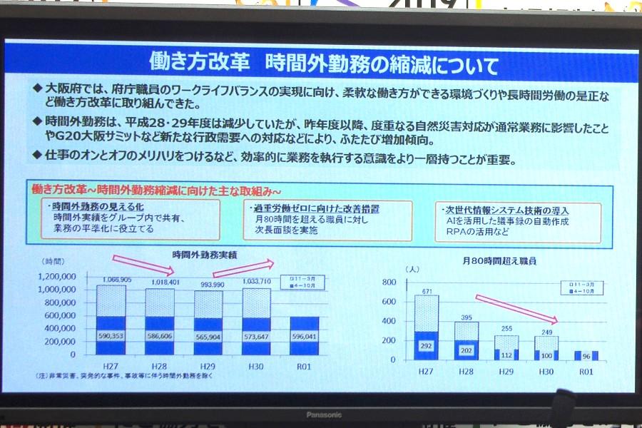 働き方改革を進めてきたものの、再び時間外勤務が増加傾向にある大阪府(11月27日・大阪府庁)