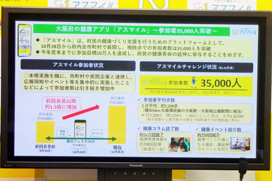 「アスマイル」の利用状況を説明するスライド(12月4日・大阪府庁)