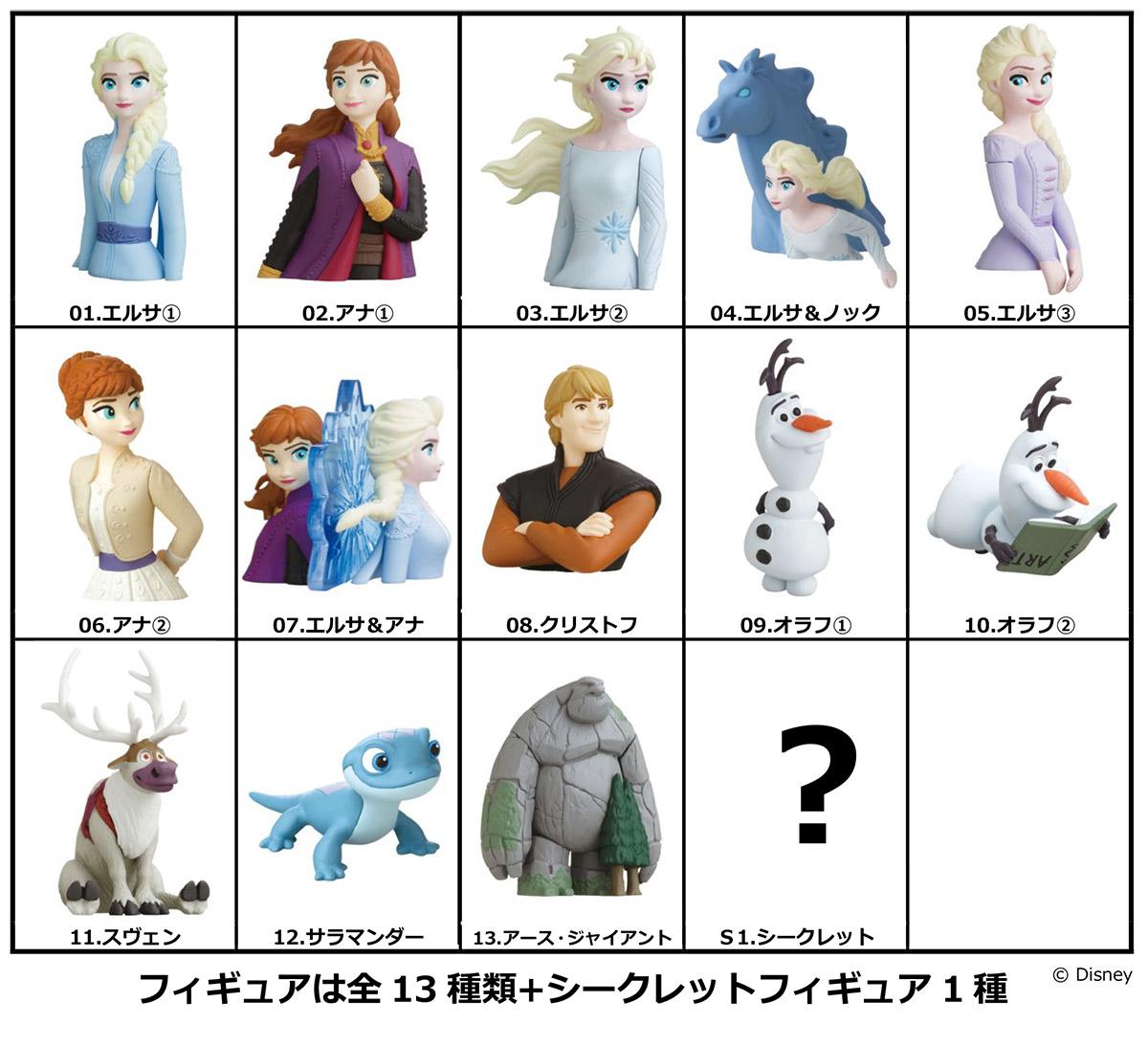 アナと雪の女王2 キャラクター