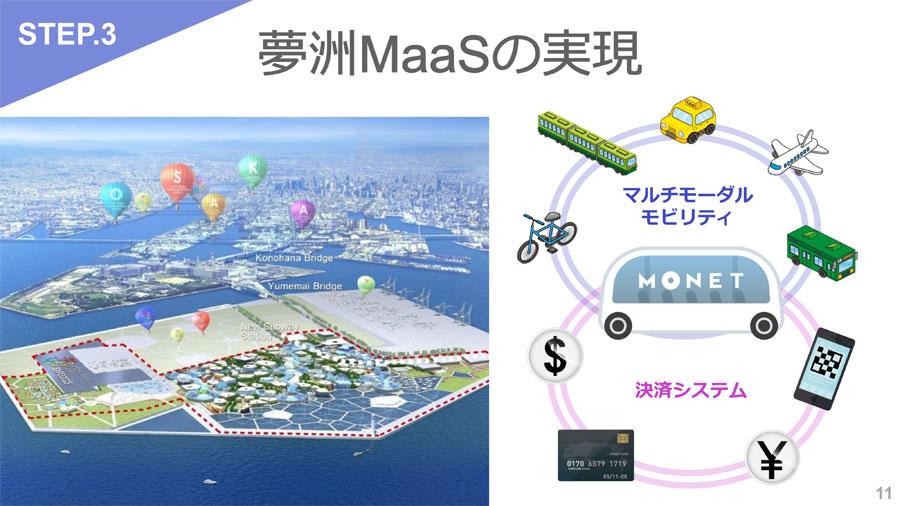 『大阪・関西万博』の会場・夢洲でMaaS(交通手段をシームレスにつなぐ新たな移動)の実現を目指す。画像は包括連携協定における配付資料より