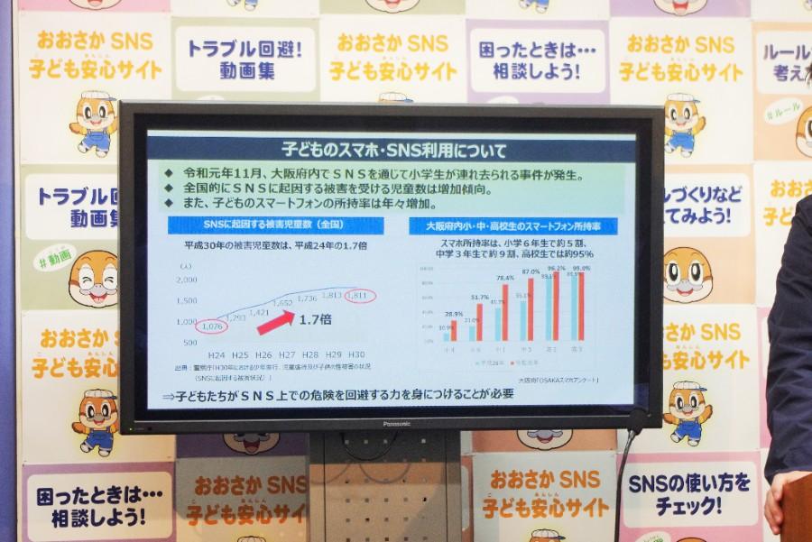 「サイトを通じて親がネットの危険性を認識し、子どもたちに教えてほしい」と吉村知事。写真は定例会見でのスライドより(12月24日・大阪府庁)