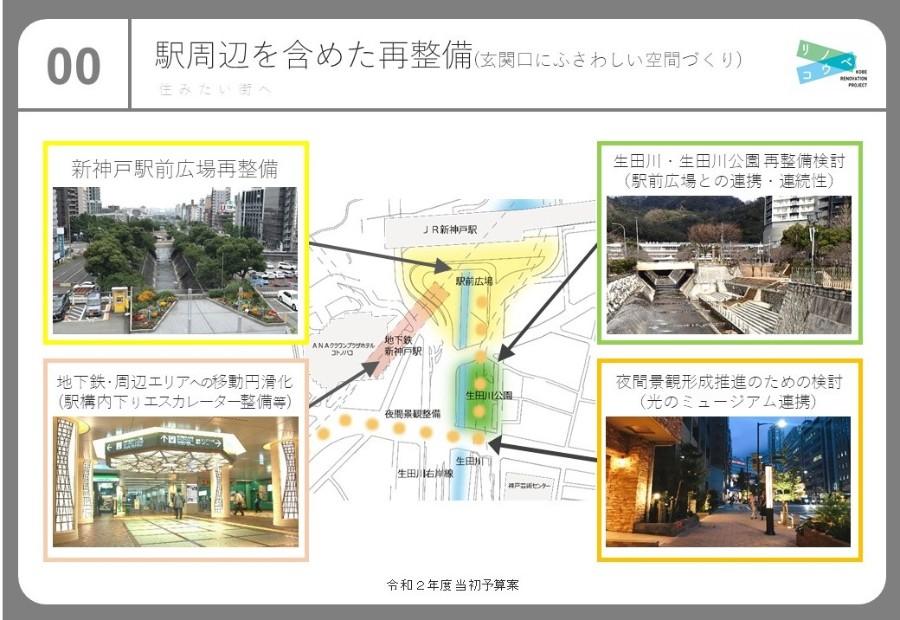 新幹線の「新神戸駅」が、駅周辺も含めて一体的にリニューアル。2023年に完成予定