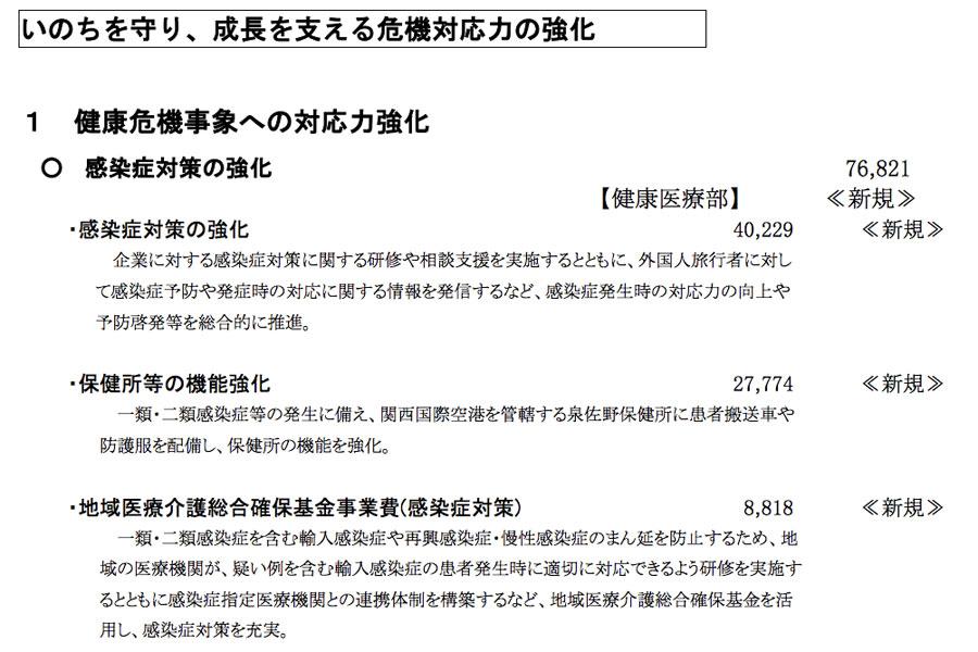 大阪府の「令和2年度当初予算案の概要」より抜粋