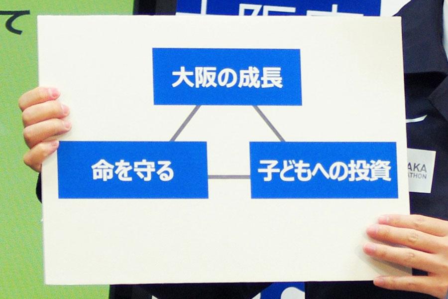 令和2年度予算案について説明する吉村知事(2月18日・大阪府庁)