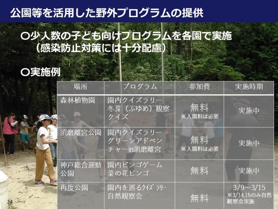 感染の可能性が比較的低いといわれる屋内での活動も、選択肢として提供したいと神戸市