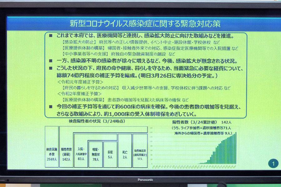 大阪府による『新型コロナウイルス感染症に関する緊急対応策』(3月25日・大阪府庁)