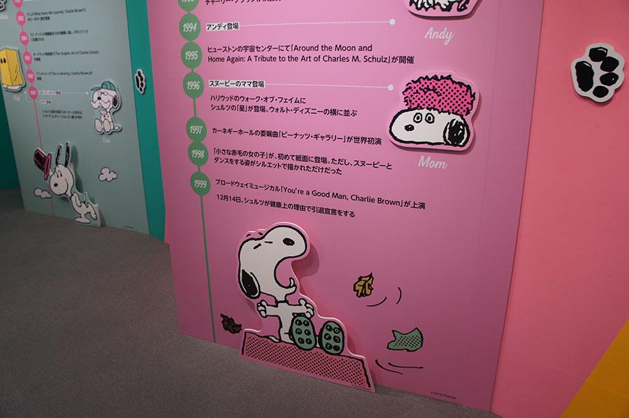 各キャラクターの初登場や、作者の年表を展示