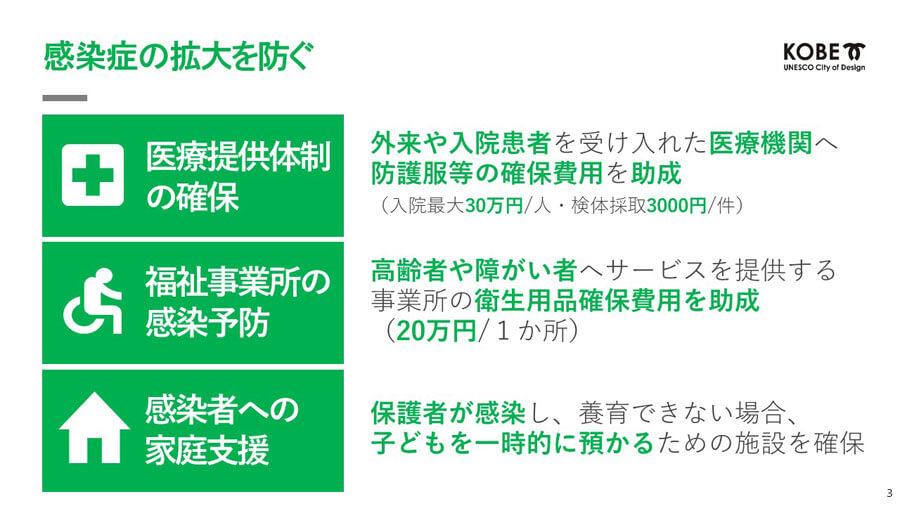 3本柱の1つ「感染症の拡大を防ぐ」では、医療機関への支援や、保護者が感染した場合の子どもの一時預かりをする 提供:神戸市