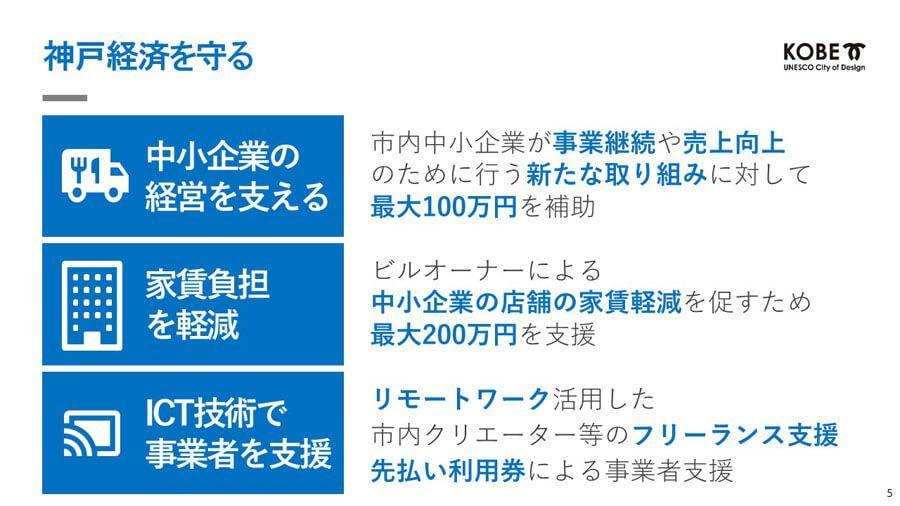 3本柱の1つ「神戸経済を守る」では、中小企業や個人事業主の支援が目立つ 提供:神戸市