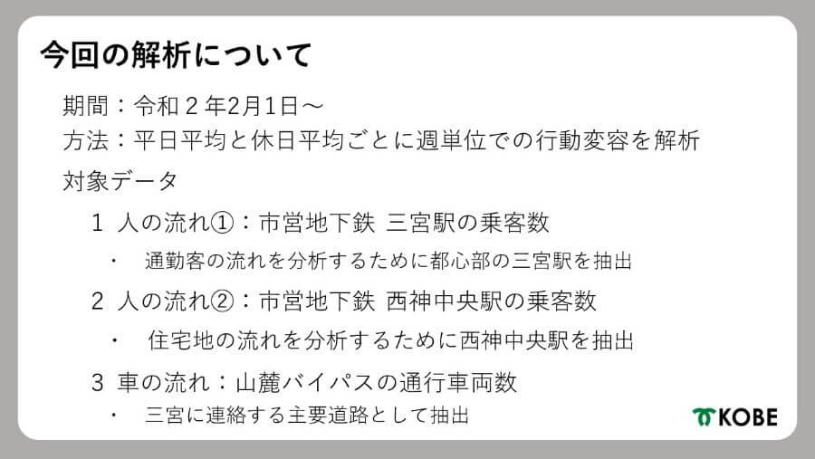 今回発表されたデータ解析の概要(提供:神戸市)