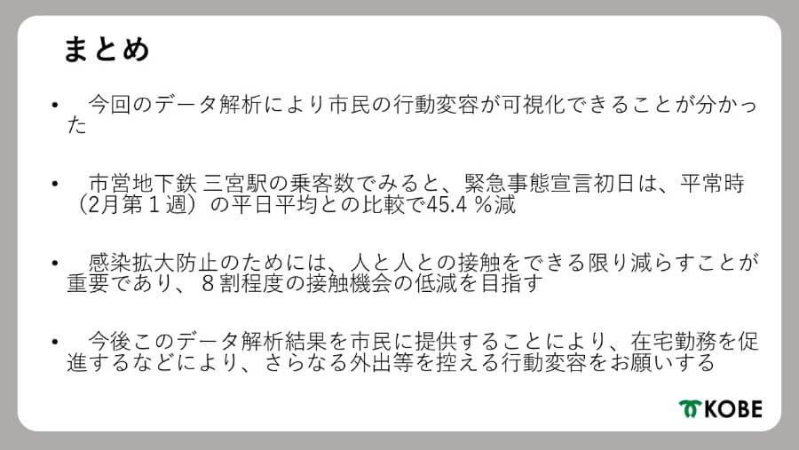 「8割減」はまだまだこれから。データを閲覧・活用した人々の行動変化が求められる(提供:神戸市)
