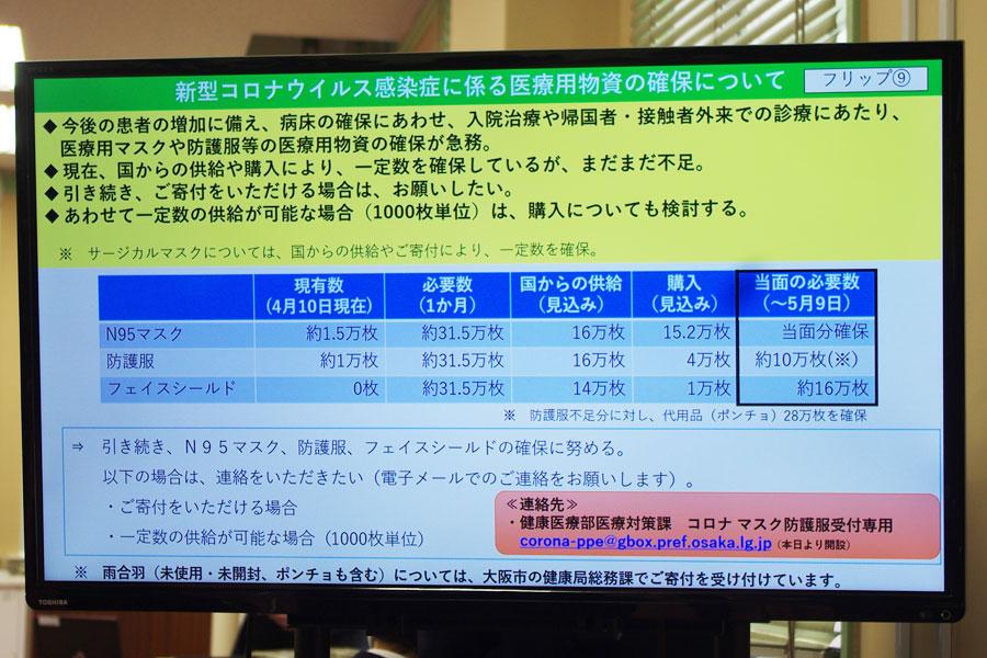 会見でのスライドより「新型コロナウイルス感染症に係る医療用物資の確保について」(4月15日・大阪府庁)