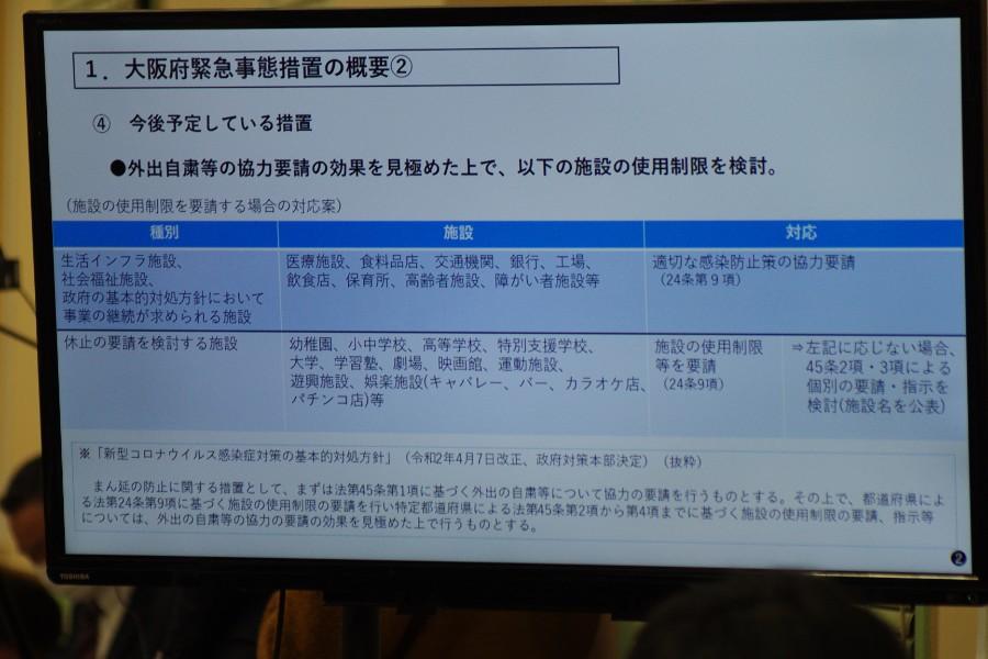 大阪 府 緊急 事態 宣言 保育園