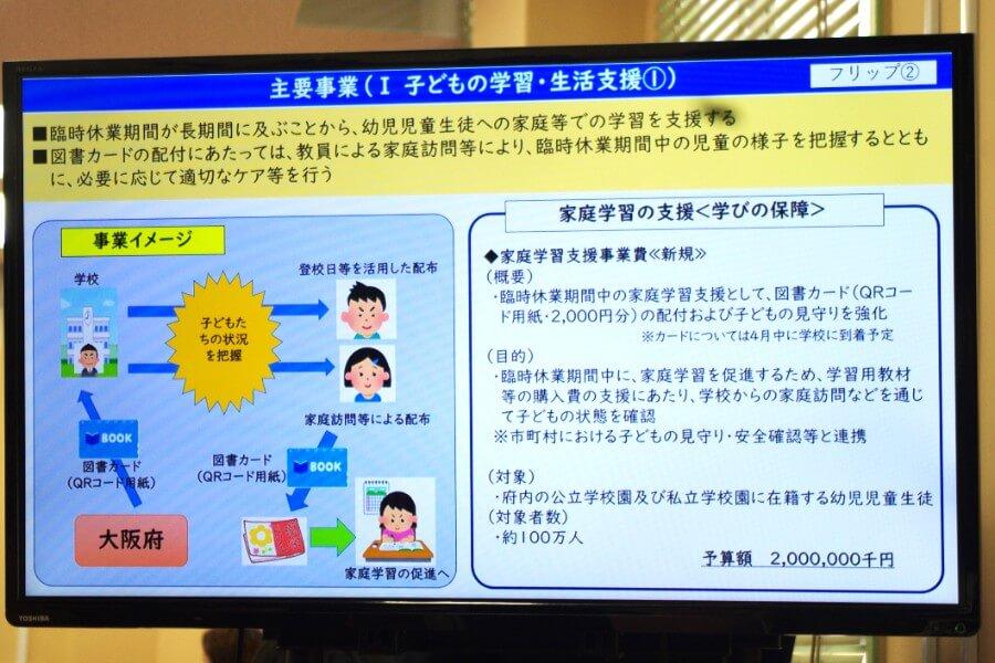 会見でのスライドより「主要事業(1 子どもの学習・生活支援)」(4月15日・大阪府庁)