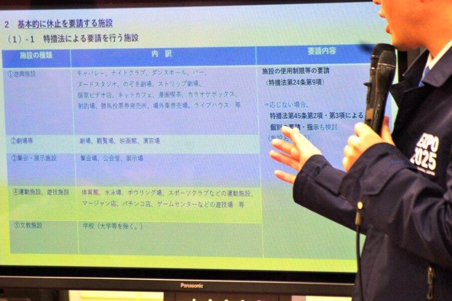 会見のスライドより、「基本的に休止を要請する施設」(4月13日・大阪府庁)