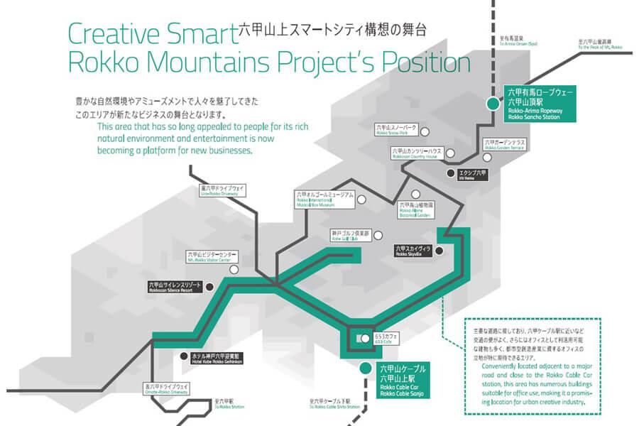 神戸市配布資料より、山上の主要道路に面した緑色の部分が、スマートシティの舞台となる