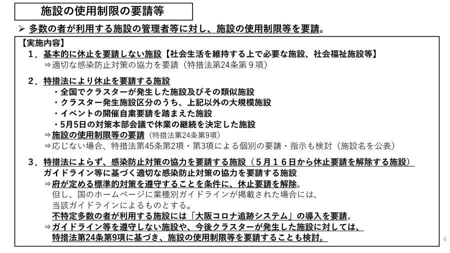 大阪府が配布する「5月16日以降の大阪府緊急事態措置の概要」より