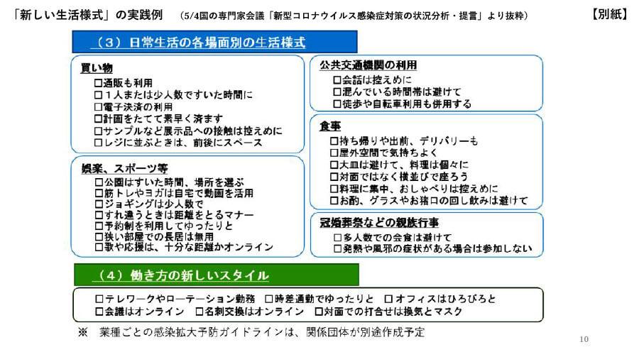 府の資料より「大阪府における感染拡大防止に向けた取組み(概要)」10
