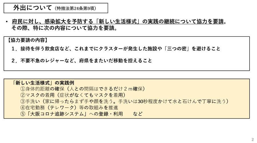 府の資料より「大阪府における感染拡大防止に向けた取組み(概要)」2