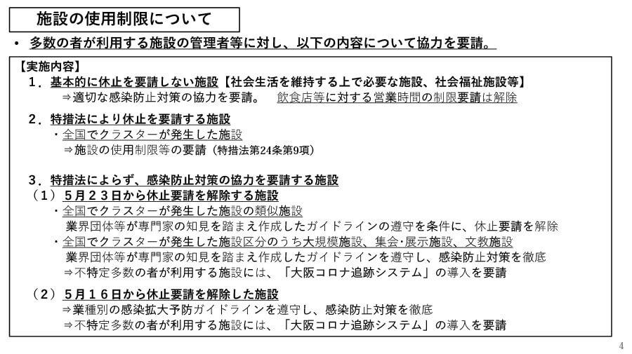 府の資料より「大阪府における感染拡大防止に向けた取組み(概要)」4