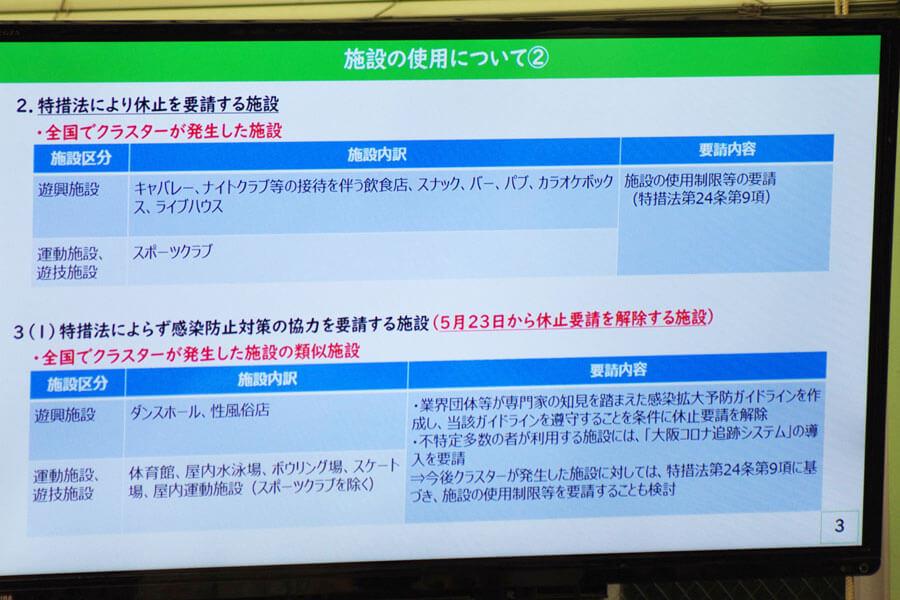 会見でのフリップより「施設の使用について〜休止を要請する施設」(5月21日・大阪府庁)