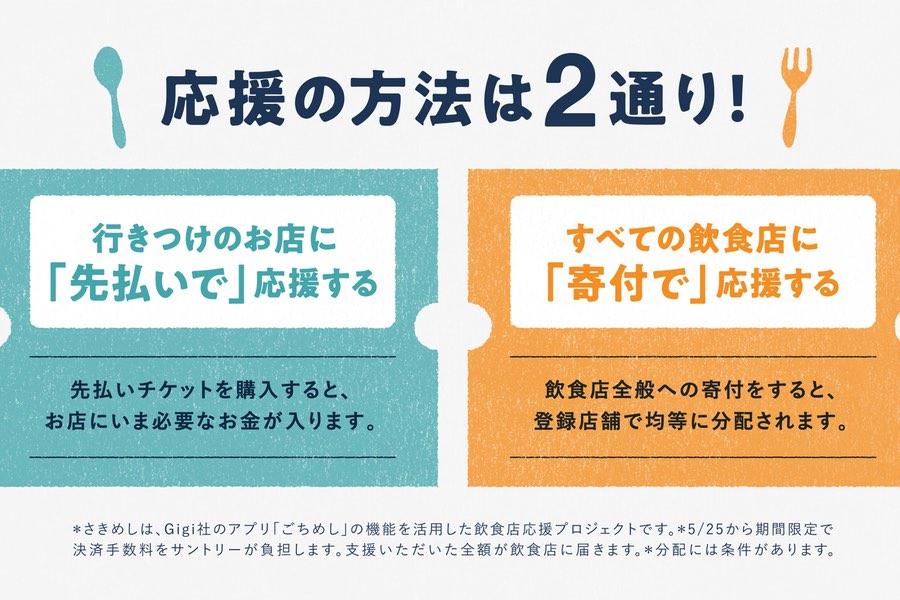 「さきめし supported by SUNTORY」の利用目的は2通り