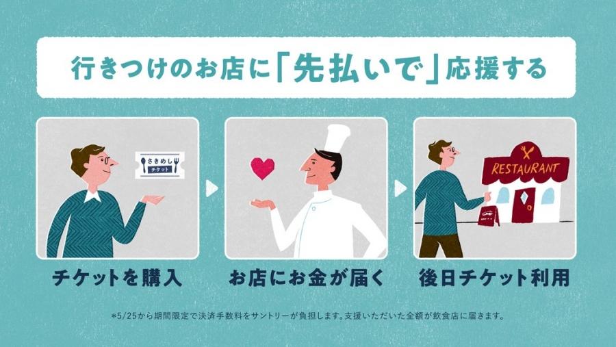 「さきめし supported by SUNTORY」の利用イメージ