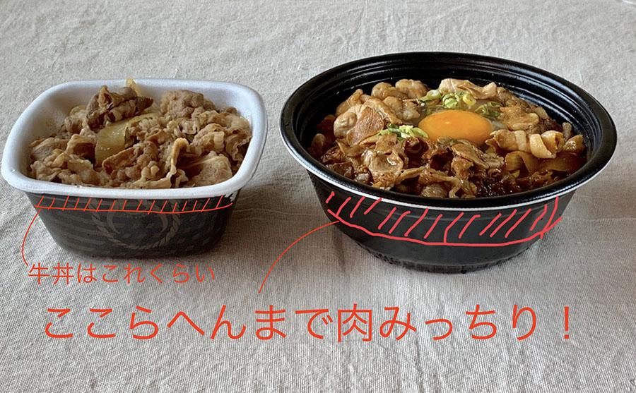 左は「牛丼」(並)352円(税別)。「スタミナ超特盛丼」のずっしり感がすごい!