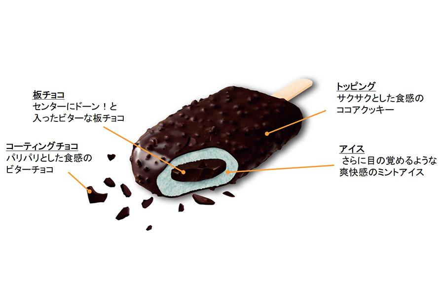 コーティングチョコにはサクサクココアクッキーが入っており、あきない食感に