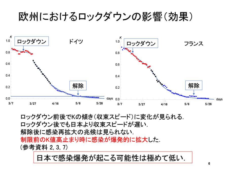 コロナ 収束 日本