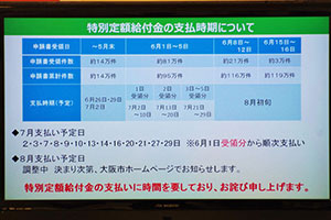 10万円給付手続きに松井市長「遅い!」支払い予定日を公開