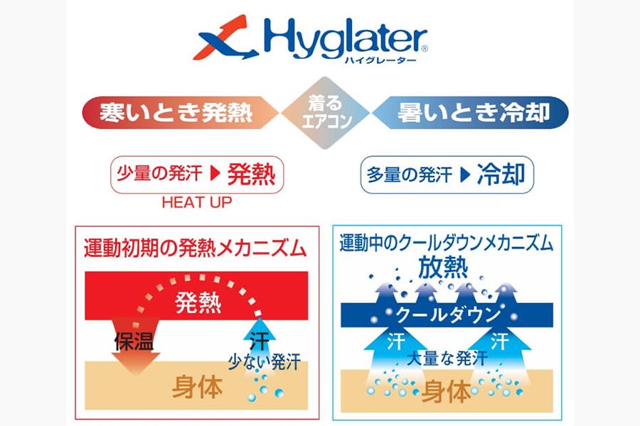 Hyeglater(ハイグレーター)