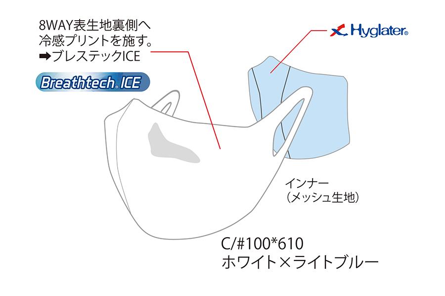 ハイブリッドタイプ冷感タイプの構造