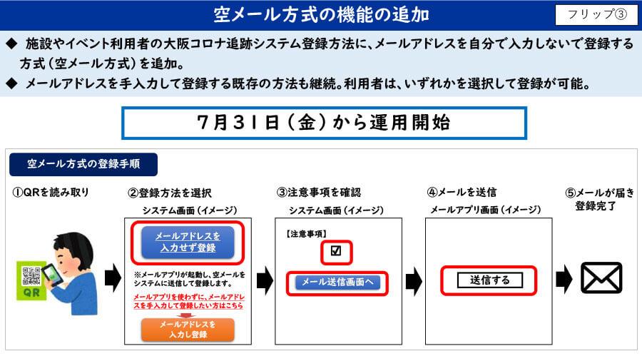 大阪府の配付資料より「大阪コロナ追跡システムの普及促進について」
