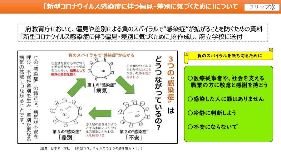 コロナ ウイルス 感染 者 府 大阪