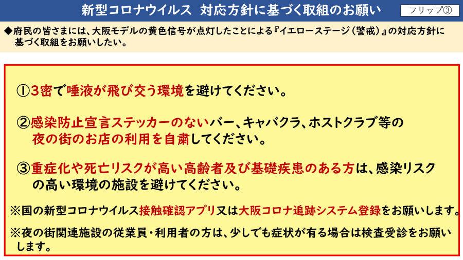 大阪府配布資料より「新型コロナウイルス 対応方針に基づく取組のお願い」