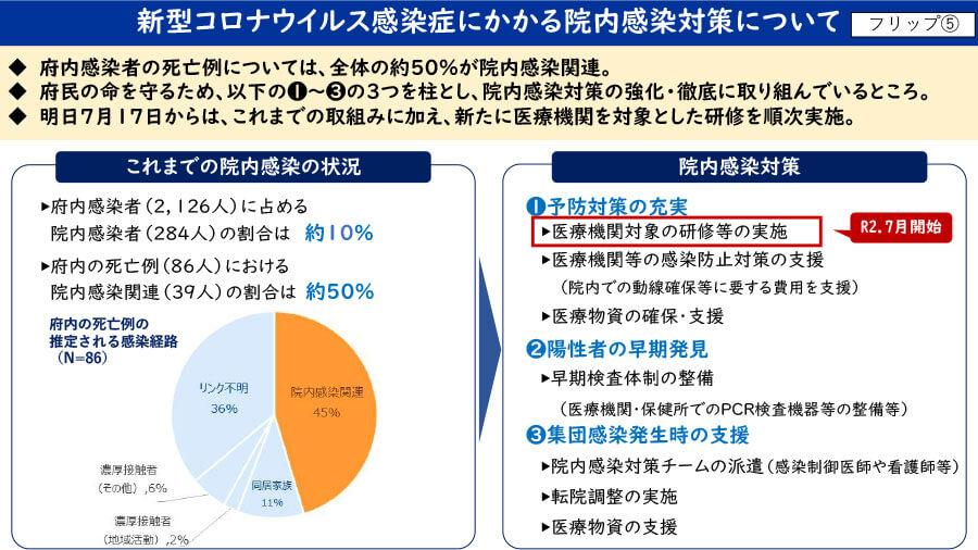 大阪府配布資料より「新型コロナウイルスにかかる院内感染対策について」