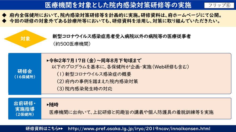 大阪府配布資料より「医療機関を対象とした院内感染対策研修等の実施」
