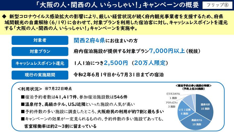 大阪府の配付資料より「新型コロナウイルスの感染状況」など