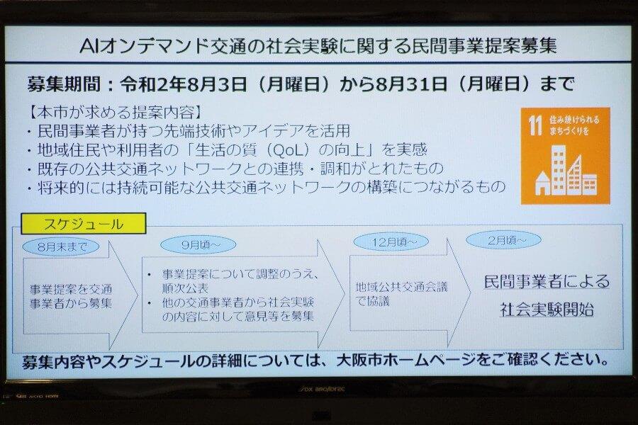 会見のフリップより「AIオンデマンド交通の社会実験に関する民間事業提案募集」(7月30日・大阪市役所)