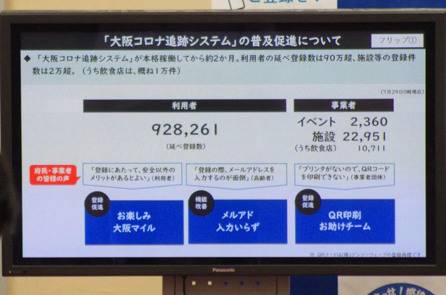 定例会見のフリップより「大阪コロナ追跡システムの普及促進について」(7月29日・大阪府庁)