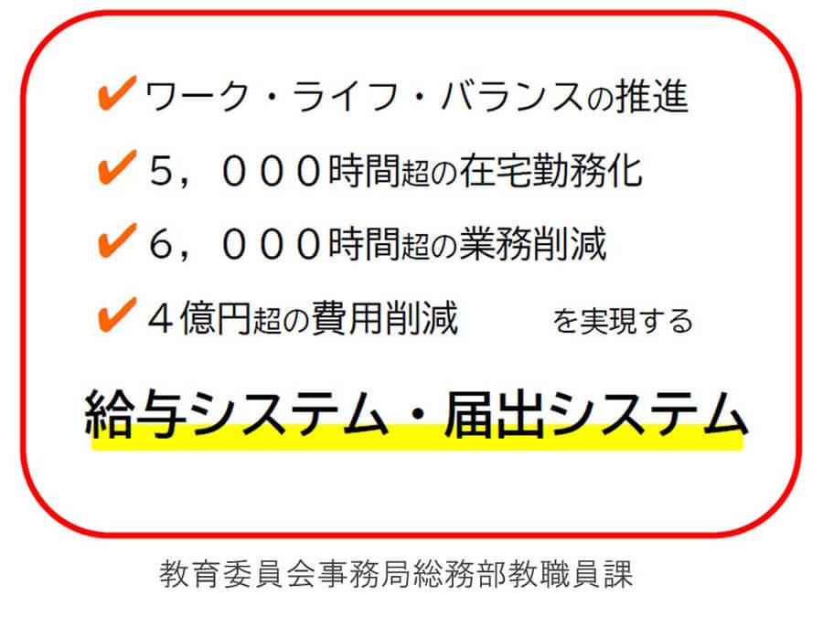 今回のプロジェクトで見込まれる効果。職員の心身の健康や、税金の有効活用につながることを期待したい 提供:神戸市