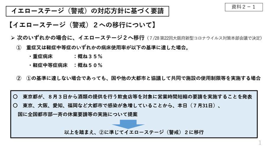 大阪府配布資料より「イエローステージ(警戒)の対応方針に基づく要請」